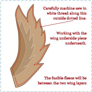 How to sew the final stage of the wings